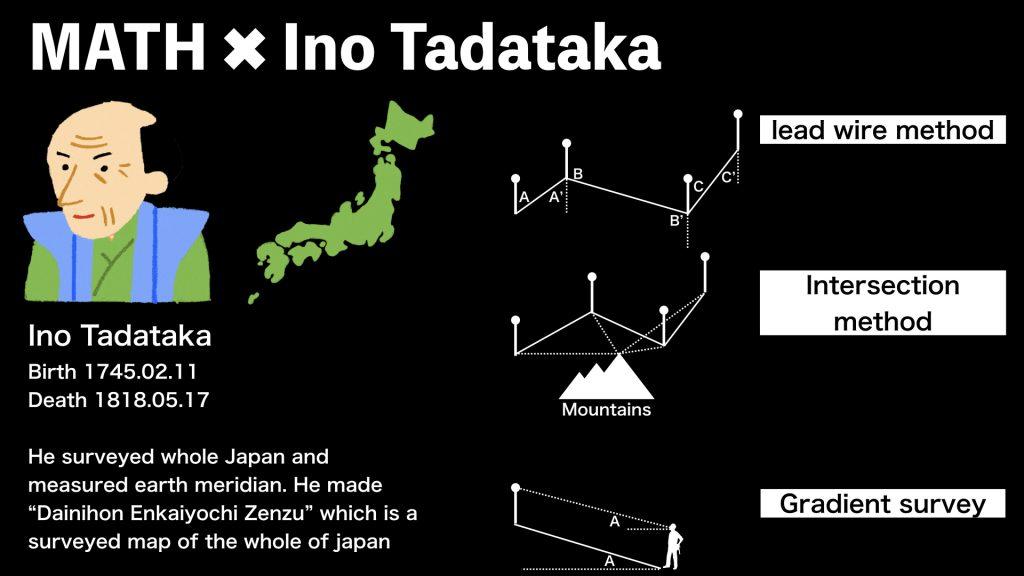 MATH × Ino Tadataka