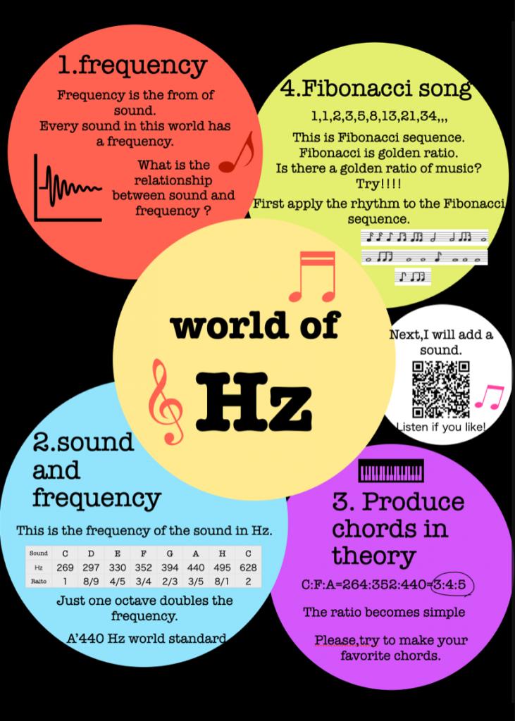 Word of Hz